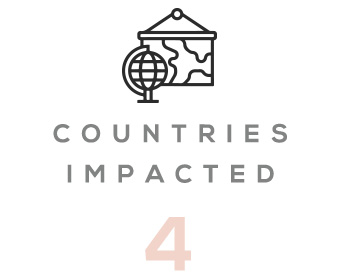 Countries Impacted | 4